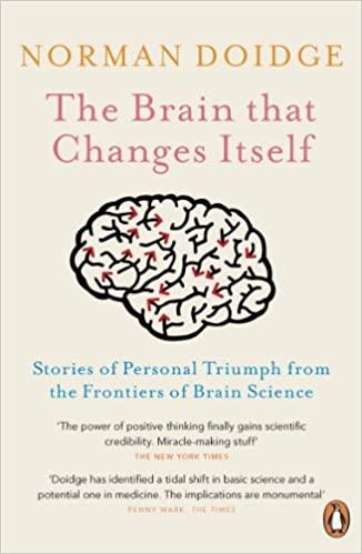 brain WHAT I READ?